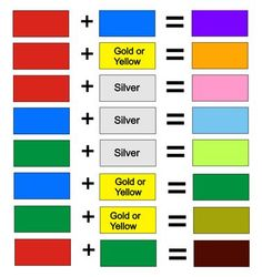 color mixing theory.jpg